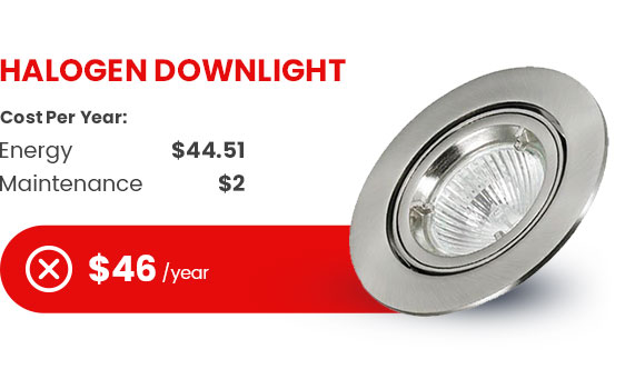 halogen downlight price