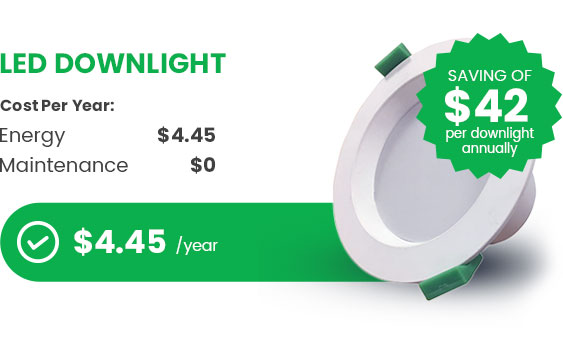 led downlights annual cost
