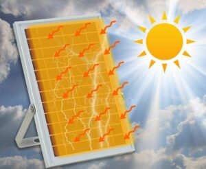 Solar Street Lights: How good are they?